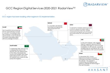 AdditionalImage2GCC2020 450x300 - GCC Region Digital Services 2020-2021 RadarView™