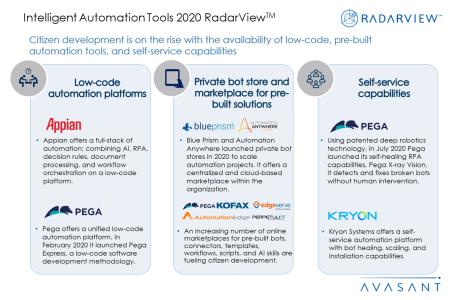 AdditionalImages2 IAtools2020 450x300 - Intelligent Automation Tools 2020 RadarView™