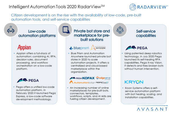 AdditionalImages2 IAtools2020 600x400 - Intelligent Automation Tools 2020 RadarView™