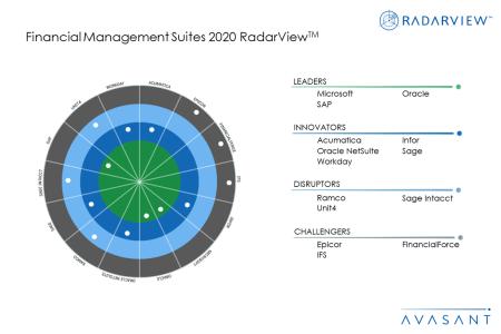 MoneyShotFMsuites2020 450x300 - Financial Management Suites 2020 RadarView™