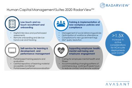 Slide1 4 450x300 - Human Capital Management Suites 2020 RadarView™