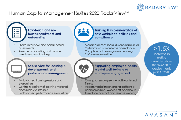 Slide1 4 600x400 - Human Capital Management Suites 2020 RadarView™