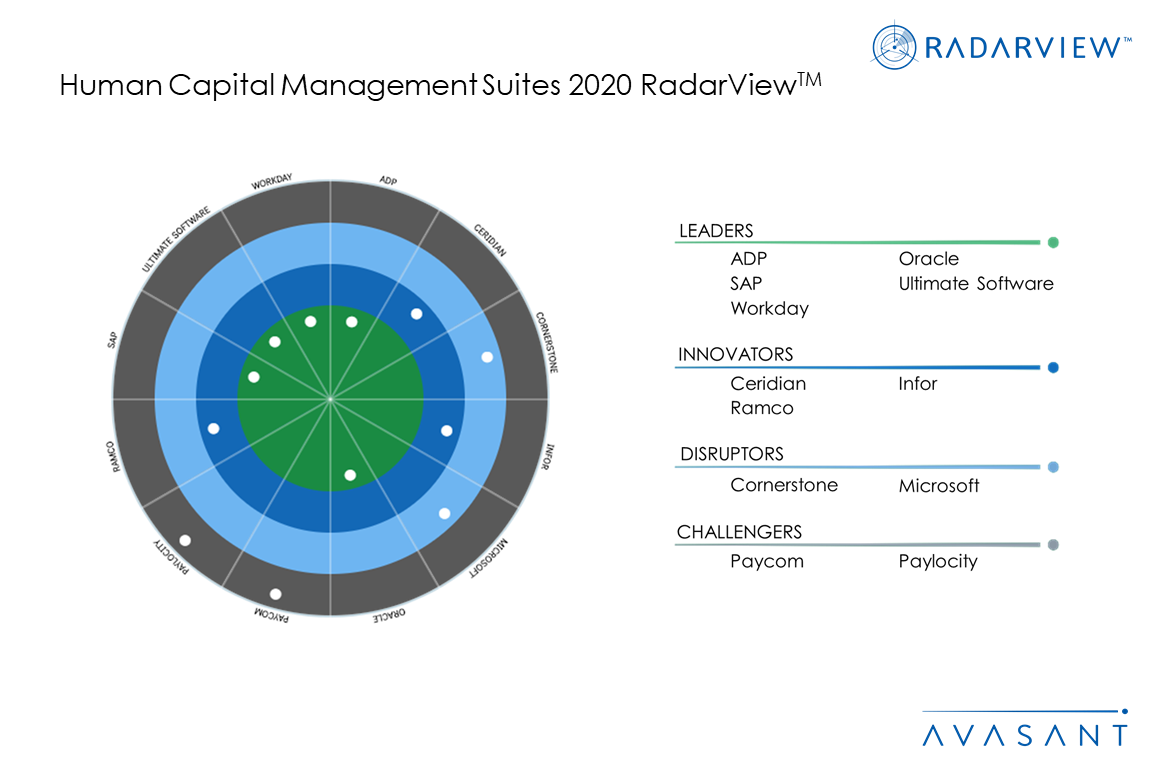 Slide1 5 - Enterprise Security Orchestration Platforms 2020 RadarView™