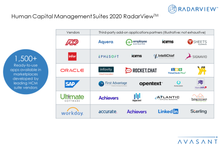 Slide2 2 450x300 - Human Capital Management Suites 2020 RadarView™