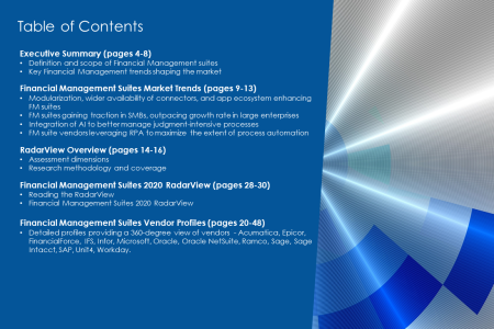 TOC FM Suites2020 450x300 - Financial Management Suites 2020 RadarView™