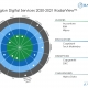 moneyshot gcc 80x80 - SD-WAN MANAGED SERVICES 2020 RADARVIEW™