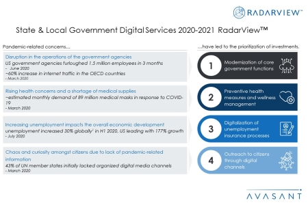 Additional Image1 StateLocalGovtDigitalServices2020 21 450x300 - State & Local Government Digital Services 2020-2021 RadarView™