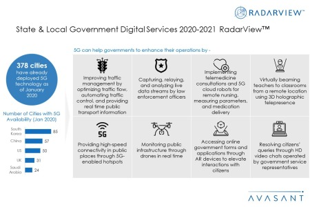 Additional Image2 StateLocalGovtDigitalServices2020 21 450x300 - State & Local Government Digital Services 2020-2021 RadarView™