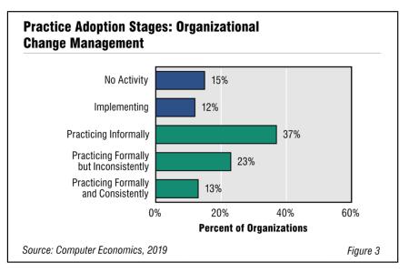 Fig3OrgChangeMgt2019 450x300 - Organizational Change Management Adoption and Best Practices 2019