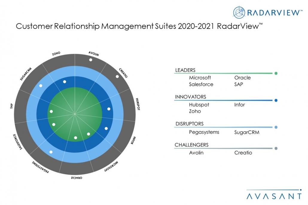 MoneyShot CRM Suites2020 2021 1030x687 - Customer Relationship Management Suites 2020-2021 RadarView™