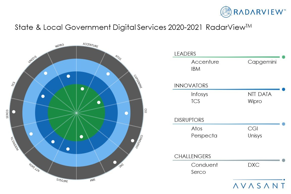 MoneyShot StateLocalGovtDigitalServices2020 21 - STATE & LOCAL GOVERNMENT DIGITAL SERVICES 2020-2021 RADARVIEW™
