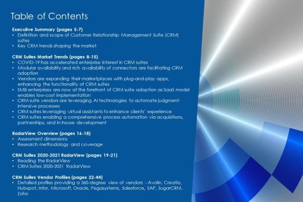 TOC CRM Suites2020 2021 600x400 - Customer Relationship Management Suites 2020-2021 RadarView™