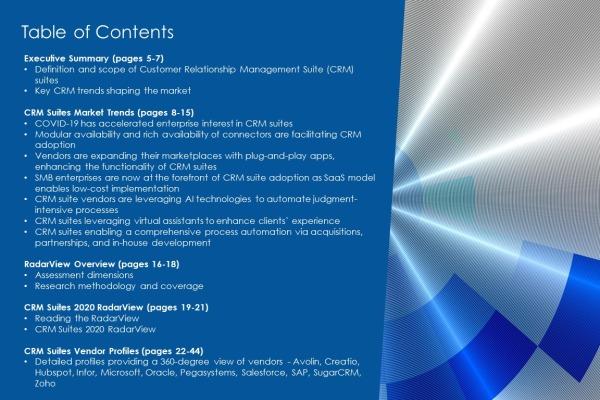 TOC CRM Suites2020 600x400 - Customer Relationship Management Suites 2020 RadarView™