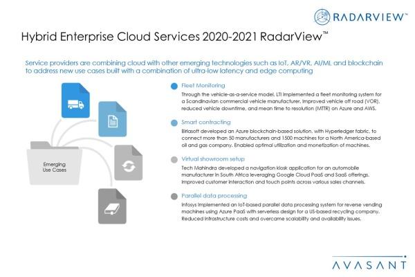 Additional Image2 Hybrid Enterprise Cloud Services 2020 2021 600x400 - Hybrid Enterprise Cloud Services 2020-2021 RadarView™