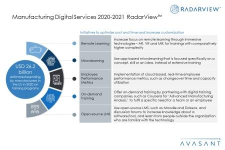 Additional Image2 ManufacturingDigitalServices 2020 21 450x300 - Manufacturing Digital Services 2020-2021 RadarView™