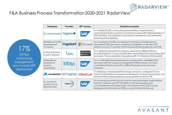 Additional Image3 FA BPT 2020 2021 600x400 - F&A Business Process Transformation 2020-2021 RadarView™