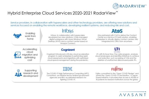 Additional Image3 Hybrid Enterprise Cloud Services 2020 2021 600x400 - Hybrid Enterprise Cloud Services 2020-2021 RadarView™