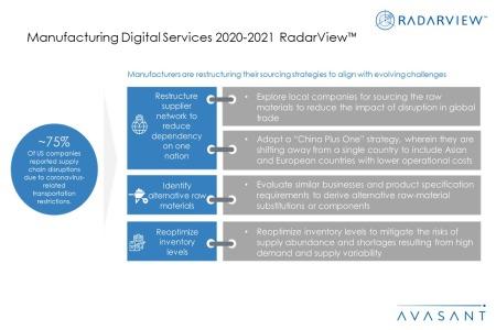 Additional Image3 ManufacturingDigitalServices 2020 21 450x300 - Manufacturing Digital Services 2020-2021 RadarView™