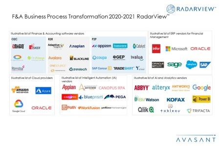Additional Image4 FA BPT 2020 2021 450x300 - F&A Business Process Transformation 2020-2021 RadarView™