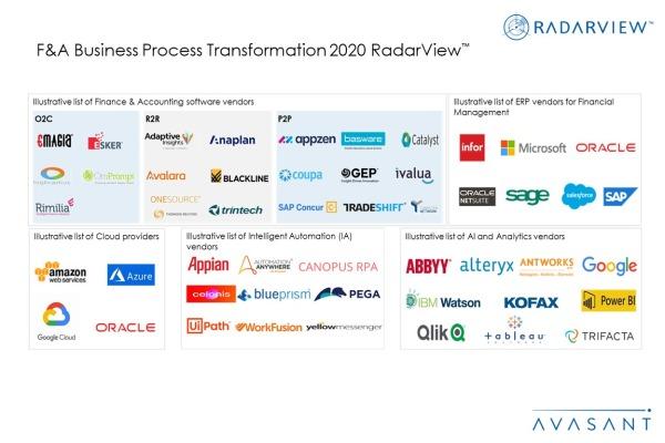 Additional Image4 FA BPT 2020 600x400 - F&A Business Process Transformation 2020 RadarView™