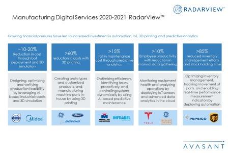Additional Image4 ManufacturingDigitalServices 2020 21 450x300 - Manufacturing Digital Services 2020-2021 RadarView™