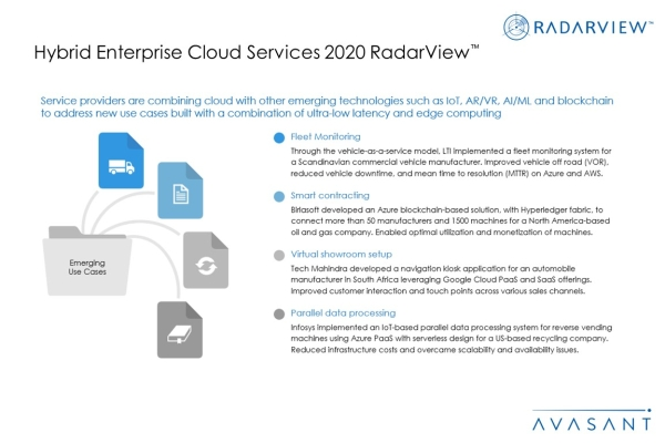 AdditionalImage2HECServices2020 600x400 - Hybrid Enterprise Cloud Services 2020 RadarView™