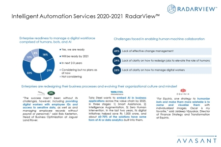 AdditionalImage2 IAS2020 2021 450x300 - Intelligent Automation Services 2020-2021 RadarView™