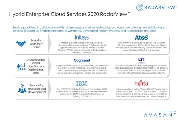 AdditionalImage3HECServices2020 600x400 - Hybrid Enterprise Cloud Services 2020 RadarView™