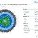 MoneyShot Digital CX and CRM Services 2020 80x80 - Digital CX and CRM Services 2020 RadarView™