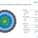 MoneyShot Digital CXCRMServices2020 2021 80x80 - Digital CX and CRM Services 2020-2021 RadarView™