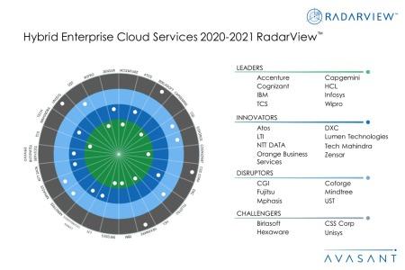 MoneyShot Hybrid Enterprise Cloud Services 2020 2021 450x300 - Hybrid Enterprise Cloud Services 2020-2021 RadarView™