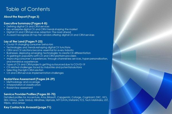 TOC Digital CXCRMServices2020 2021 600x400 - Digital CX and CRM Services 2020-2021 RadarView™