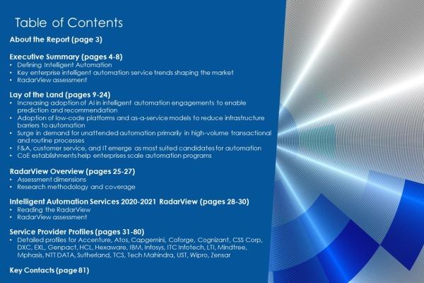 TOC IAS2020 2021 600x400 - Intelligent Automation Services 2020-2021 RadarView™