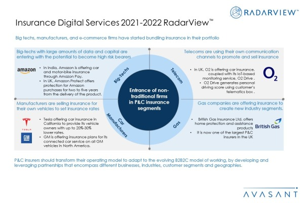 Additional Image2 InsuranceDigitalServices2021 2022 600x400 - Insurance Digital Services 2021-2022 RadarView™