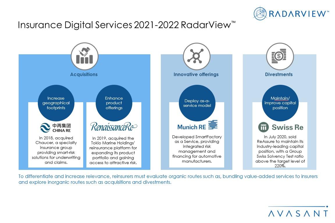 Additional Image4 InsuranceDigitalServices2021 2022 - Insurance Digital Services 2021-2022 RadarView™