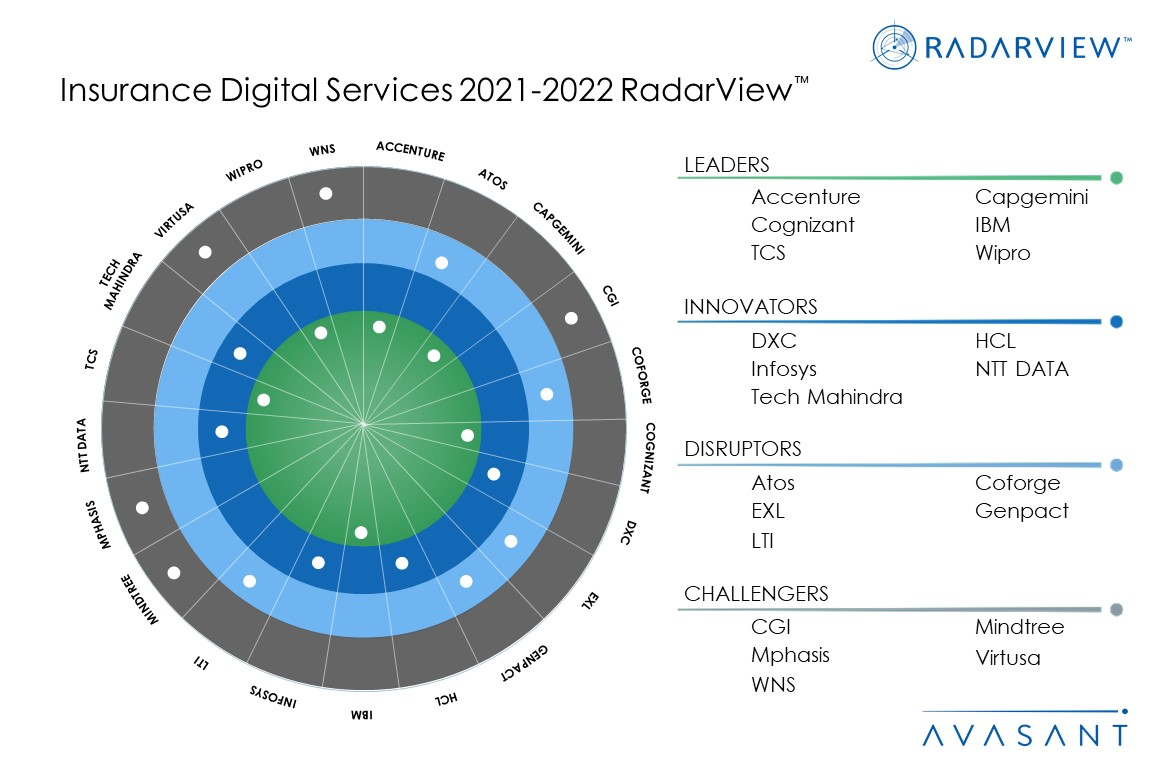 MoneyShot InsuranceDigitalServices2021 2022 - IT Outlook for 2021 Depends on Where You Stand