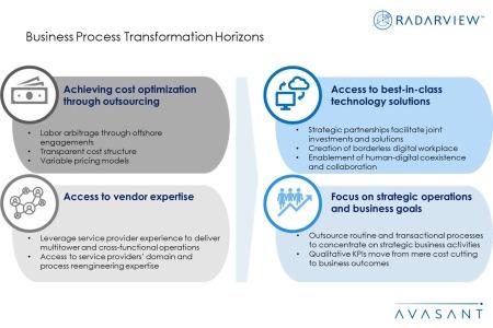 BPT Horizons Additional Image1 450x300 - Business Process Transformation Horizons