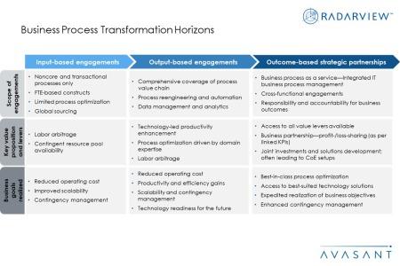 BPT Horizons Additional Image3 450x300 - Business Process Transformation Horizons