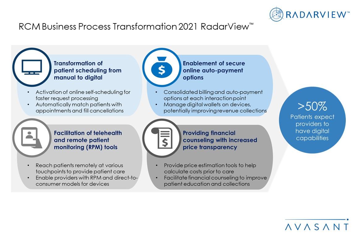 Additional Image1 RCM Business Process Transformation 2021 - RCM Business Process Transformation 2021 RadarView™