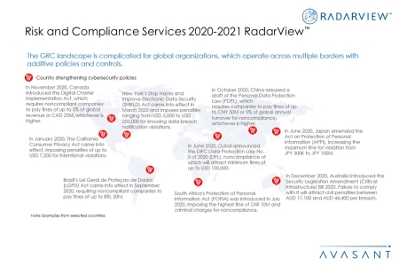 Additional Image1 RiskandComplianceServices2020 2021 450x300 - Risk and Compliance Services 2020-2021 RadarView™