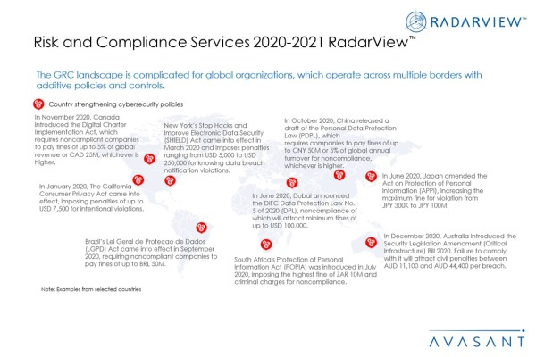 Additional Image1 RiskandComplianceServices2020 2021 600x400 - Risk and Compliance Services 2020-2021 RadarView™
