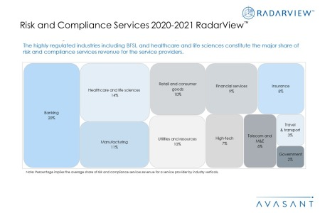 Additional Image2 RiskandComplianceServices2020 2021 450x300 - Risk and Compliance Services 2020-2021 RadarView™