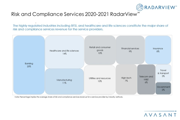 Additional Image2 RiskandComplianceServices2020 2021 600x400 - Risk and Compliance Services 2020-2021 RadarView™