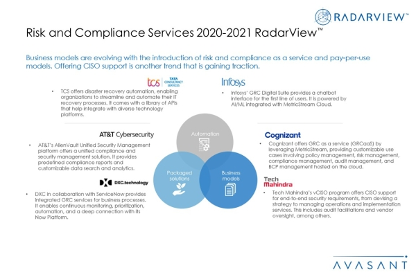 Additional Image3 RiskandComplianceServices2020 2021 600x400 - Risk and Compliance Services 2020-2021 RadarView™