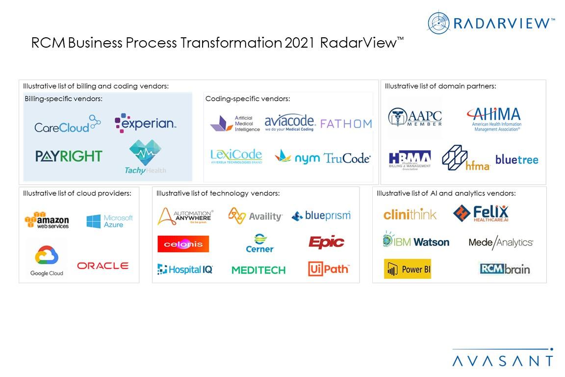 Additional Image4 RCM Business Process Transformation 2021 - RCM Business Process Transformation 2021 RadarView™