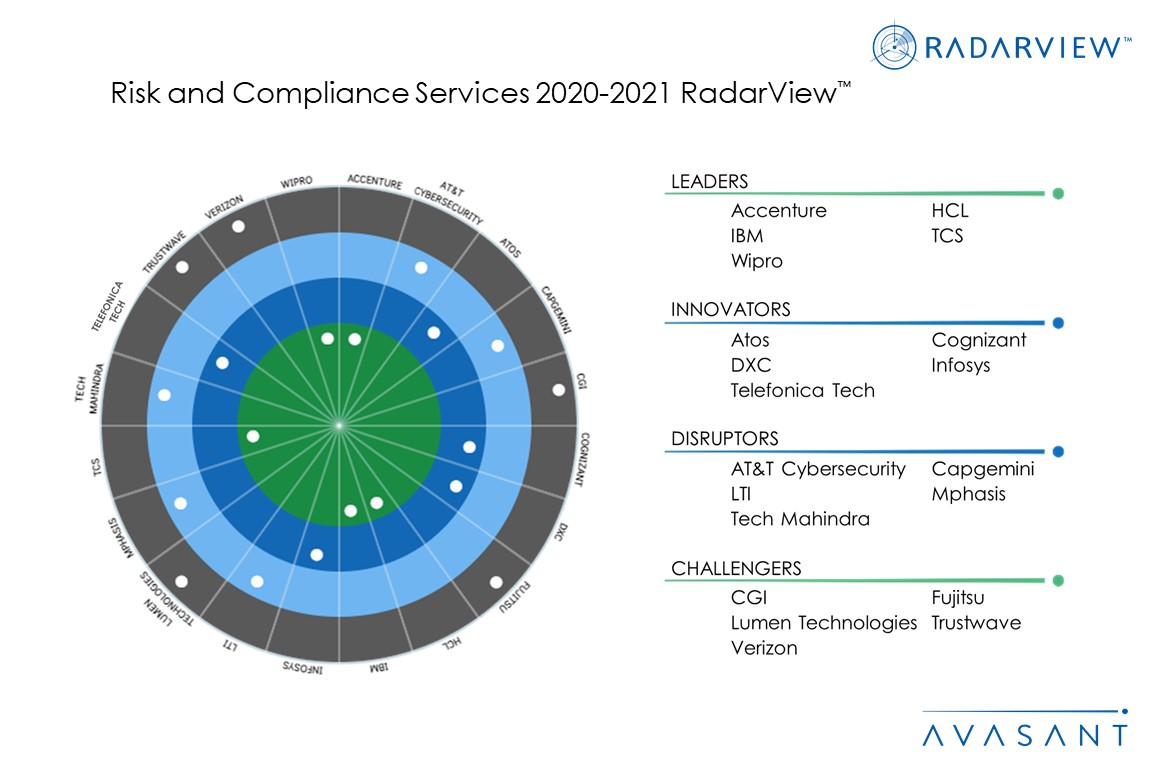 MoneyShotRiskandComplianceServices2020 2021RadarView - Research Reports