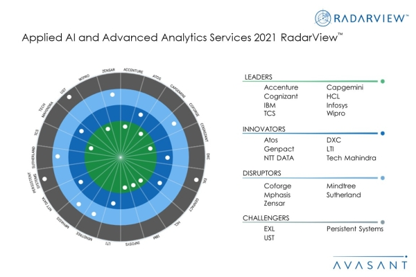 MoneyShot AI and Advanced Analytics Services 2021 600x400 - Research Reports