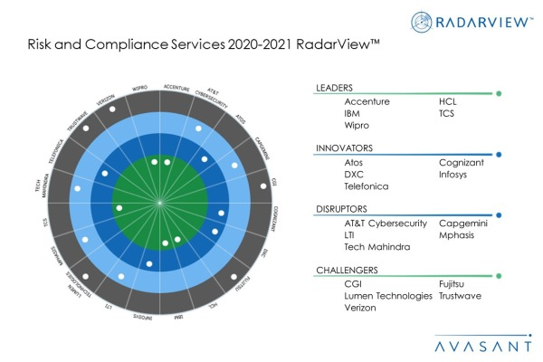 MoneyShot RiskandComplianceServices2020 2021 600x400 - Risk and Compliance Services 2020-2021 RadarView™