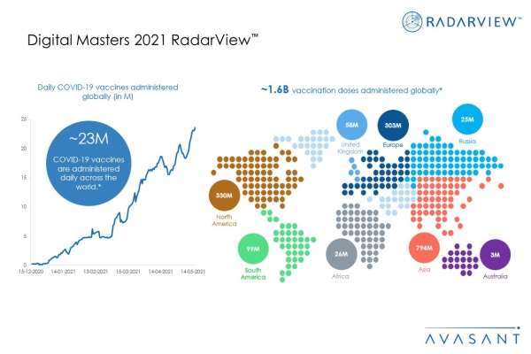 Additional Image1 Digital Masters 2021 600x400 - Digital Masters 2021 RadarView™