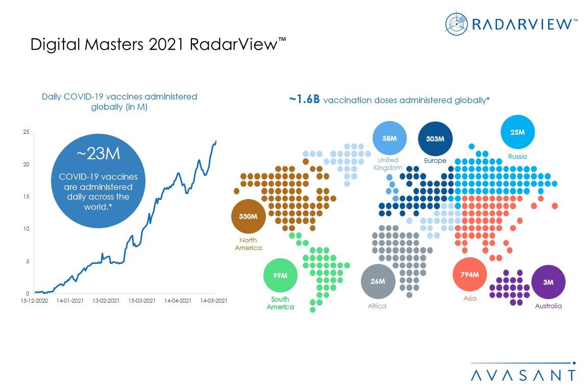 Additional Image1 Digital Masters 2021 - Digital Masters 2021 RadarView™